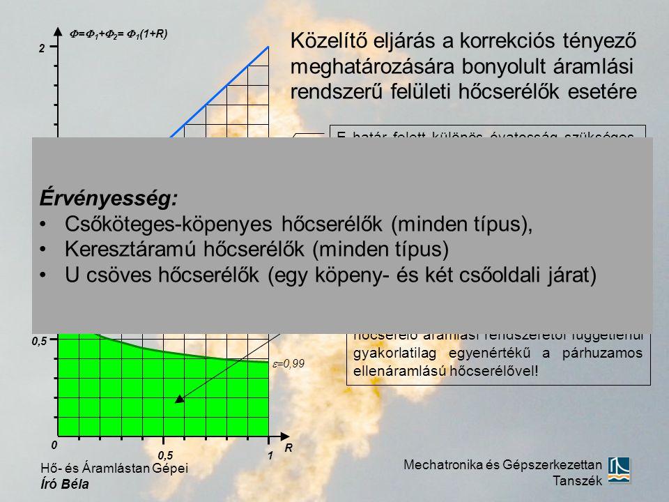 Közelítő eljárás a korrekciós tényező meghatározására bonyolult áramlási rendszerű felületi hőcserélők esetére 2 1,5 1 0,5 0 1  =0,8  =0,85  =0,9  =0,95  =0,99  =  1 +  2 =  1 (1+R) R A területre eső üzemi pontban a felületi hőcserélő áramlási rendszerétől függetlenül gyakorlatilag egyenértékű a párhuzamos ellenáramlású hőcserélővel.