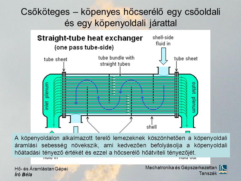 Csőköteges – köpenyes hőcserélő egy csőoldali és egy köpenyoldali járattal Mechatronika és Gépszerkezettan Tanszék Hő- és Áramlástan Gépei Író Béla A köpenyoldalon alkalmazott terelő lemezeknek köszönhetően a köpenyoldali áramlási sebesség növekszik, ami kedvezően befolyásolja a köpenyoldali hőátadási tényező értékét és ezzel a hőcserélő hőátviteli tényezőjét.