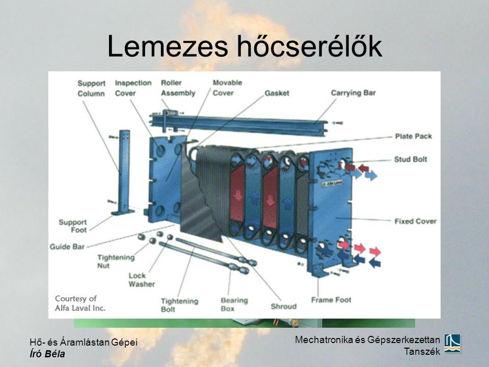 Lemezes hőcserélők Mechatronika és Gépszerkezettan Tanszék Hő- és Áramlástan Gépei Író Béla