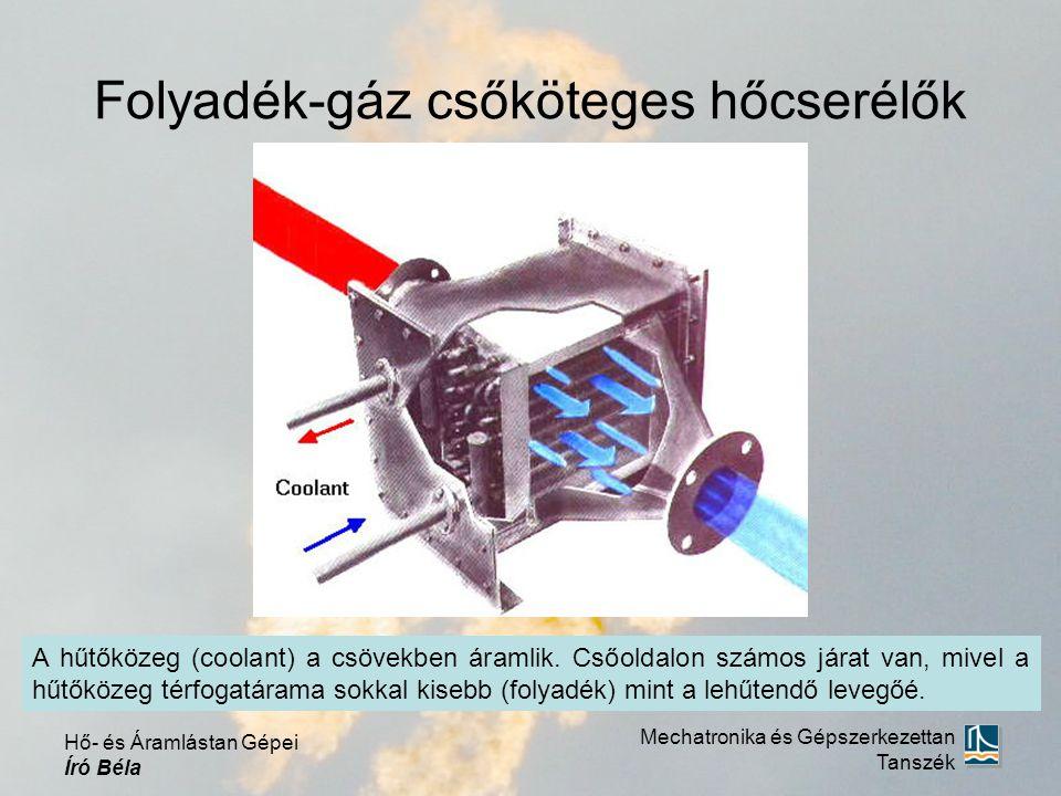 Folyadék-gáz csőköteges hőcserélők Mechatronika és Gépszerkezettan Tanszék Hő- és Áramlástan Gépei Író Béla A hűtőközeg (coolant) a csövekben áramlik.