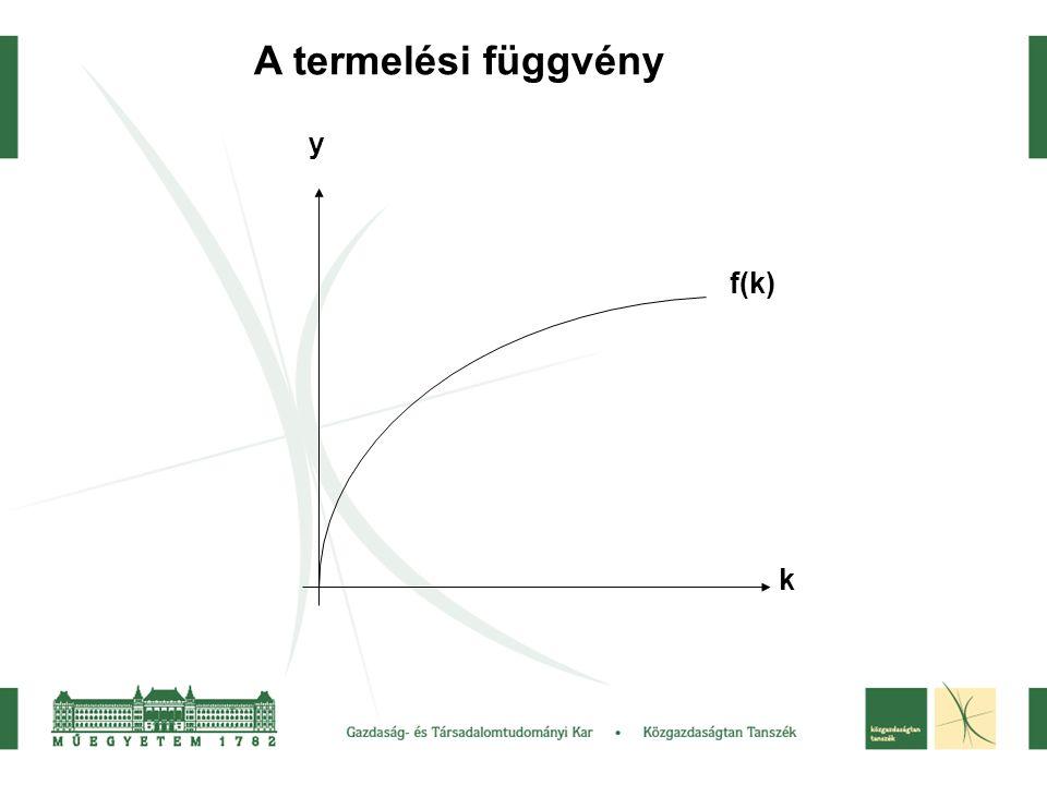 A termelési függvény y k f(k)