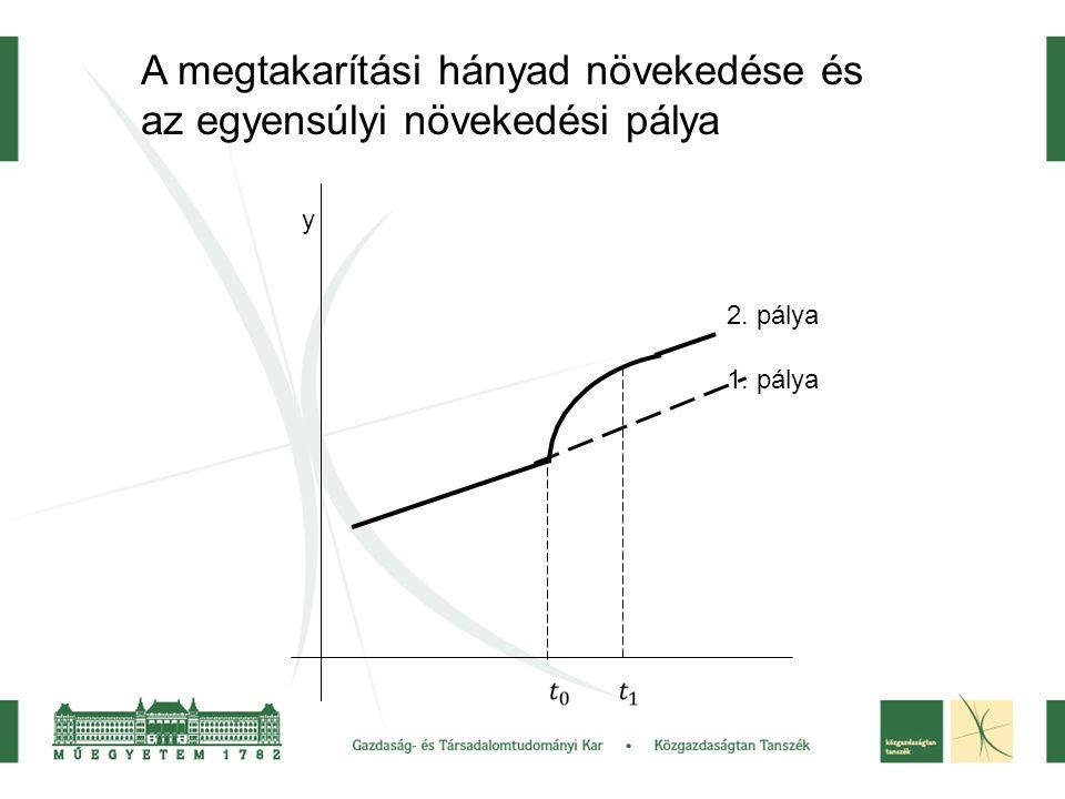 A megtakarítási hányad növekedése és az egyensúlyi növekedési pálya 2. pálya 1. pálya y