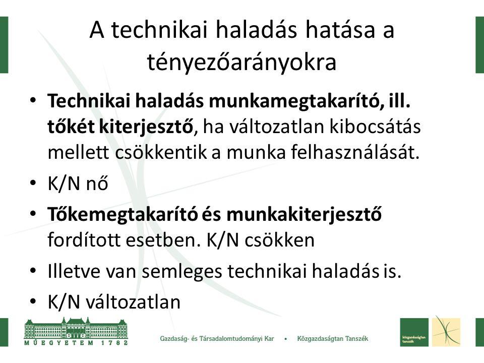 A technikai haladás hatása a tényezőarányokra Technikai haladás munkamegtakarító, ill. tőkét kiterjesztő, ha változatlan kibocsátás mellett csökkentik