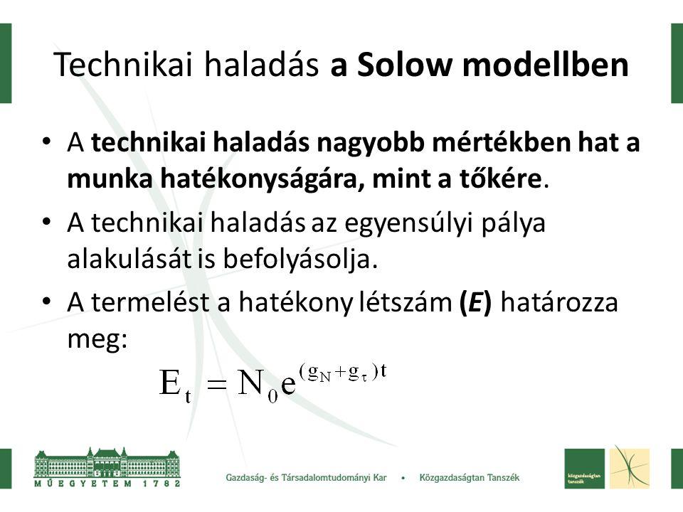 Technikai haladás a Solow modellben A technikai haladás nagyobb mértékben hat a munka hatékonyságára, mint a tőkére. A technikai haladás az egyensúlyi