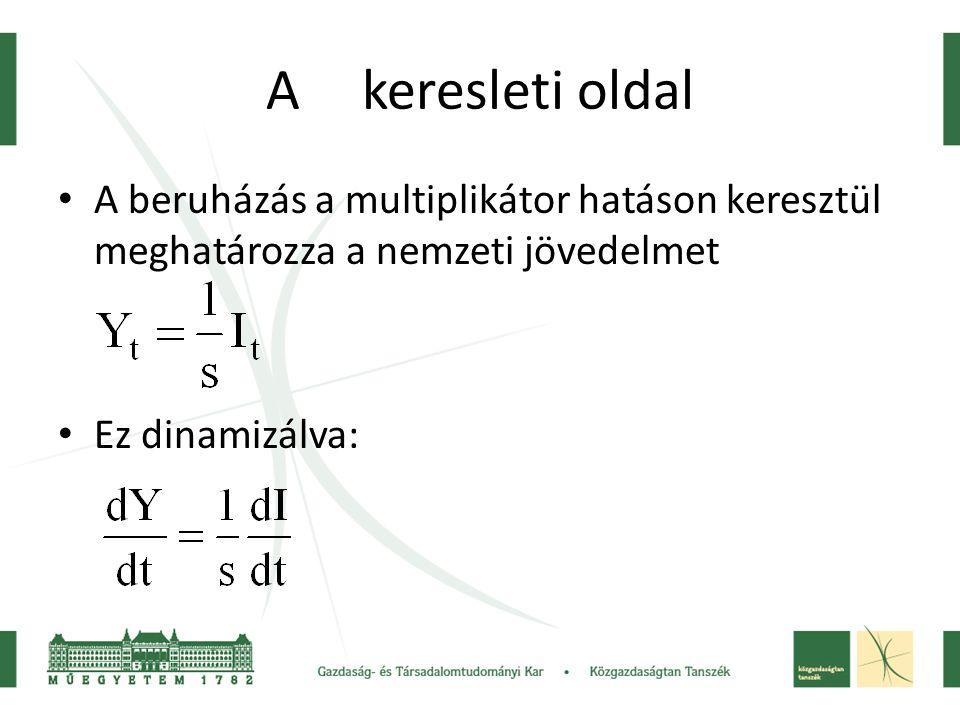 Ha k> k*, akkor ellenkező irányú változások indulnak be.