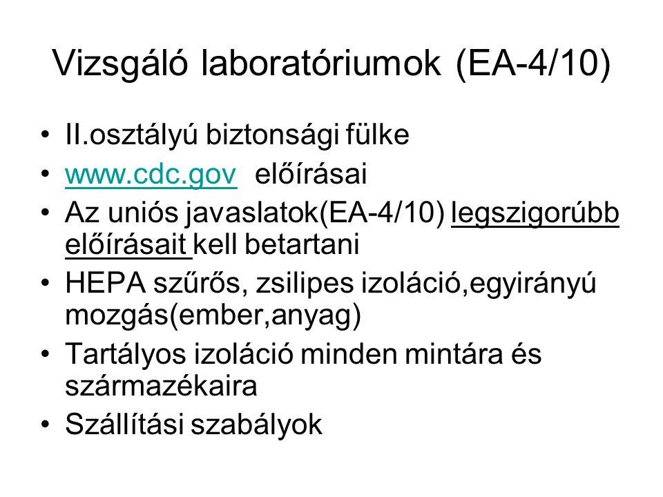 Vizsgáló laboratóriumok (EA-4/10) II.osztályú biztonsági fülke www.cdc.gov előírásaiwww.cdc.gov Az uniós javaslatok(EA-4/10) legszigorúbb előírásait k