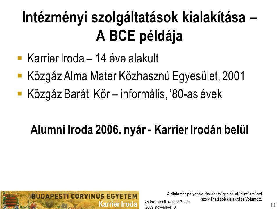 Karrier Iroda Andrási Monika - Majó Zoltán 2009. november 18.