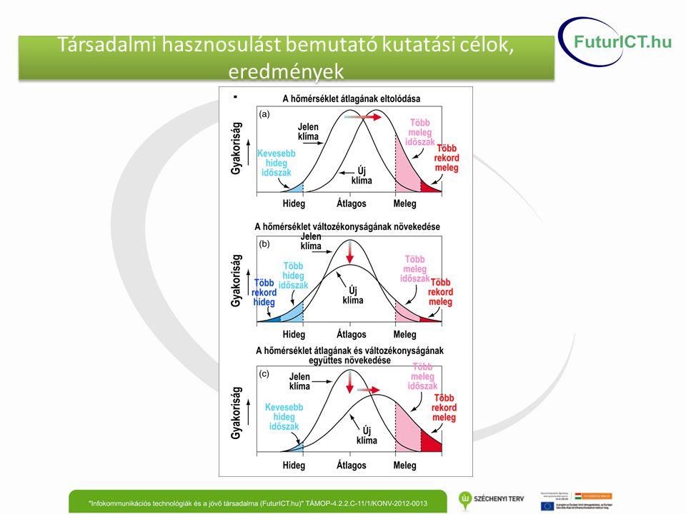 Társadalmi hasznosulást bemutató kutatási célok, eredmények