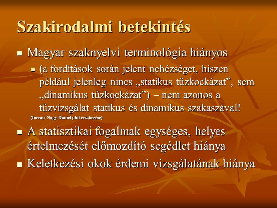 """Szakirodalmi betekintés Magyar szaknyelvi terminológia hiányos Magyar szaknyelvi terminológia hiányos (a fordítások során jelent nehézséget, hiszen például jelenleg nincs """"statikus tűzkockázat , sem """"dinamikus tűzkockázat ) – nem azonos a tűzvizsgálat statikus és dinamikus szakaszával."""