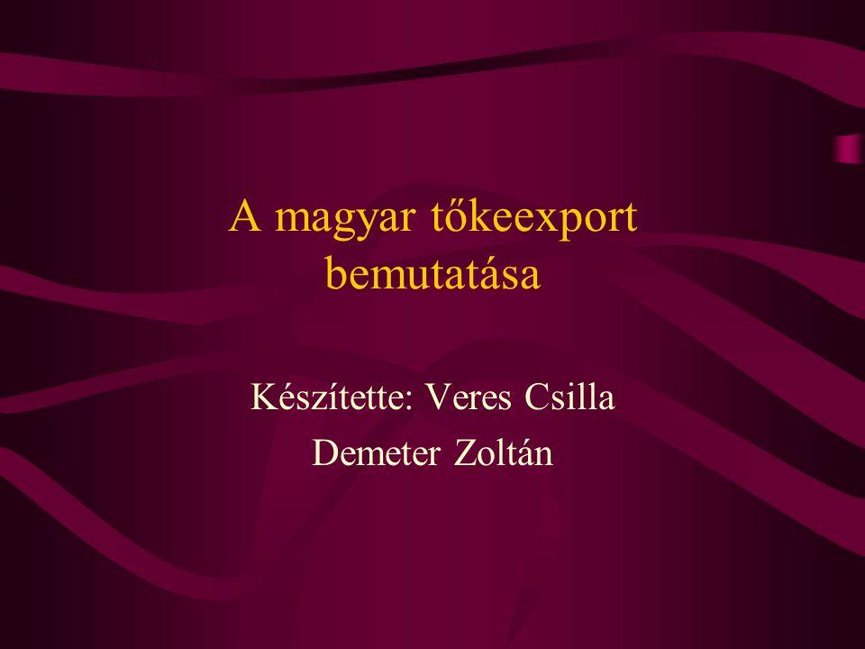 A magyar tőkeexport bemutatása Készítette: Veres Csilla Demeter Zoltán