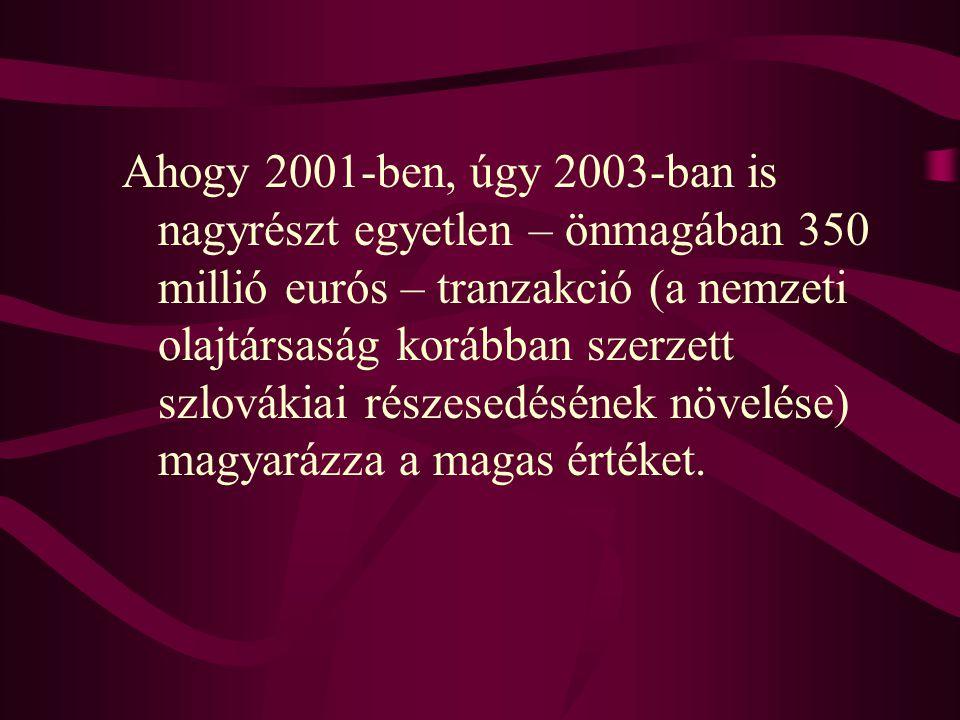 Ahogy 2001-ben, úgy 2003-ban is nagyrészt egyetlen – önmagában 350 millió eurós – tranzakció (a nemzeti olajtársaság korábban szerzett szlovákiai rész