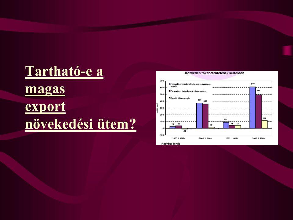 Tartható-e a magas export növekedési ütem?