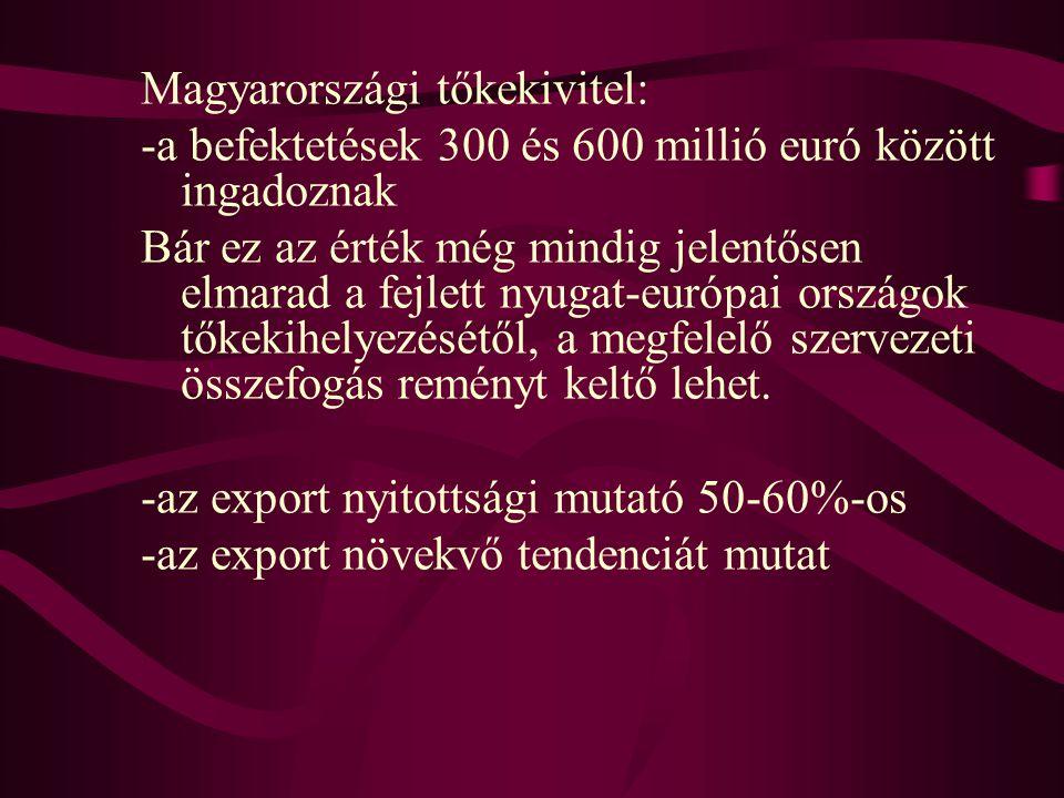 Magyarországi tőkekivitel: -a befektetések 300 és 600 millió euró között ingadoznak Bár ez az érték még mindig jelentősen elmarad a fejlett nyugat-eur