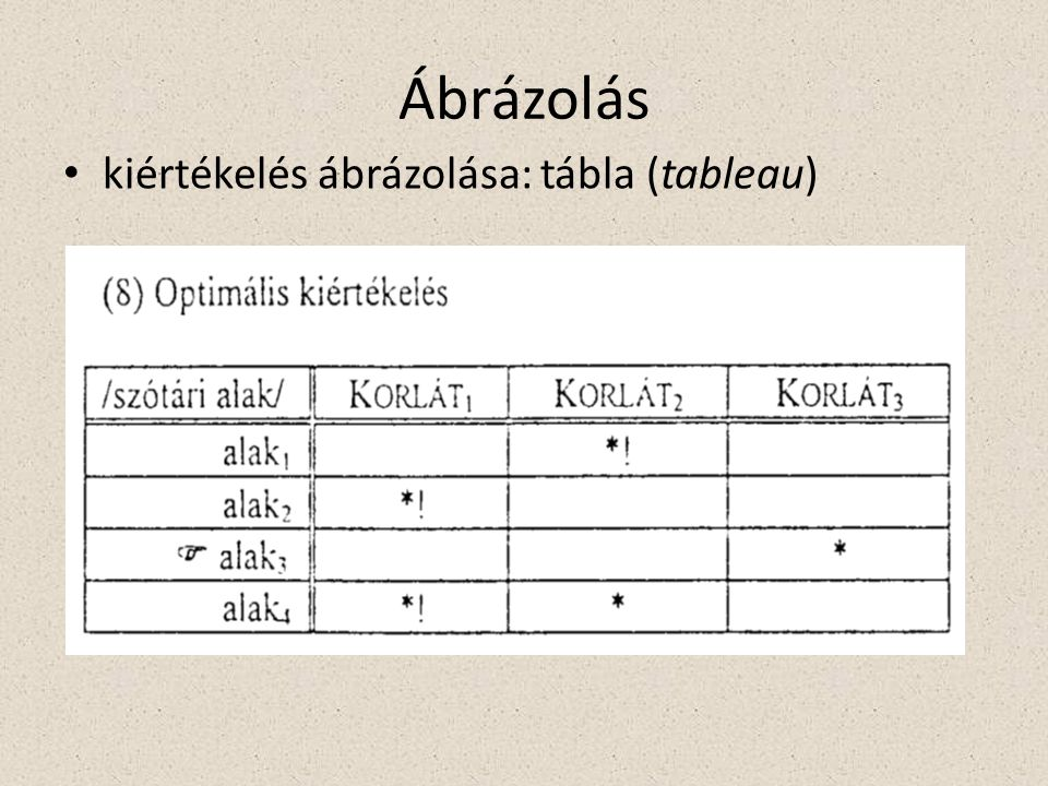 Ábrázolás kiértékelés ábrázolása: tábla (tableau)