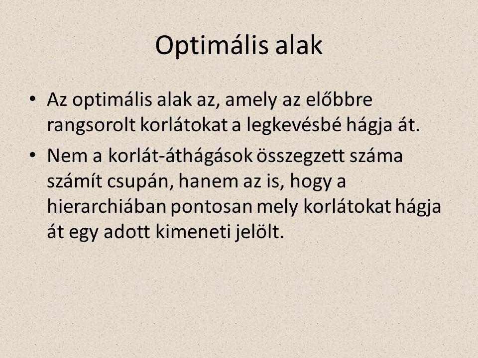 Optimális alak Az optimális alak az, amely az előbbre rangsorolt korlátokat a legkevésbé hágja át.