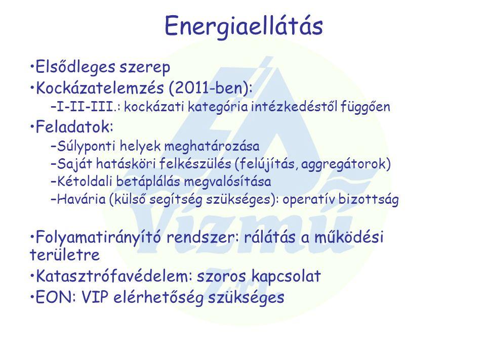 Energiaellátás Elsődleges szerep Kockázatelemzés (2011-ben): –I-II-III.: kockázati kategória intézkedéstől függően Feladatok: –Súlyponti helyek meghat
