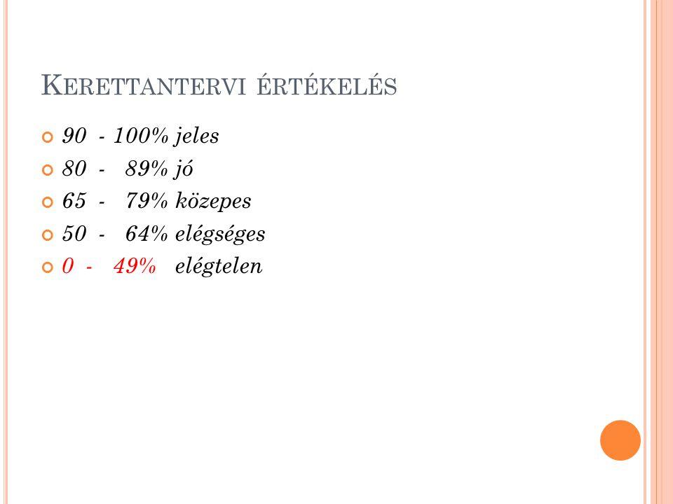 K ERETTANTERVI ÉRTÉKELÉS 90 - 100%jeles 80 - 89%jó 65 - 79%közepes 50 - 64%elégséges 0 - 49%elégtelen