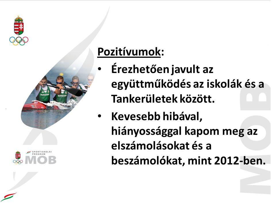 Pozitívumok: Érezhetően javult az együttműködés az iskolák és a Tankerületek között.