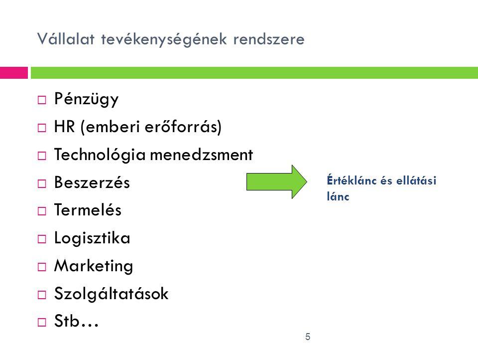 5 Vállalat tevékenységének rendszere  Pénzügy  HR (emberi erőforrás)  Technológia menedzsment  Beszerzés  Termelés  Logisztika  Marketing  Szo
