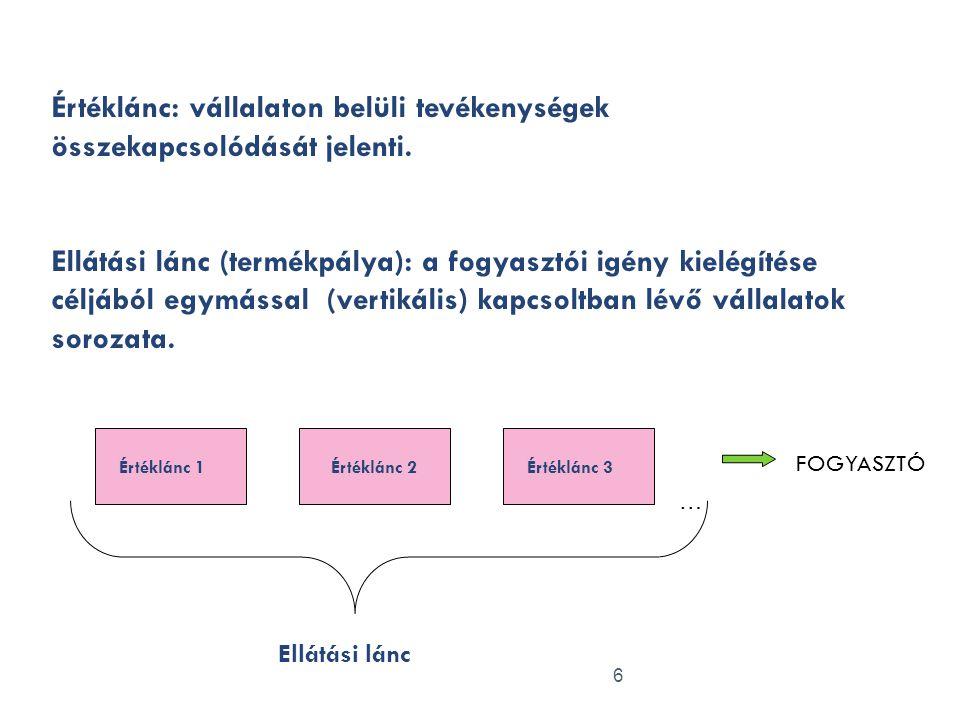 6 Értéklánc: vállalaton belüli tevékenységek összekapcsolódását jelenti. Ellátási lánc (termékpálya): a fogyasztói igény kielégítése céljából egymássa