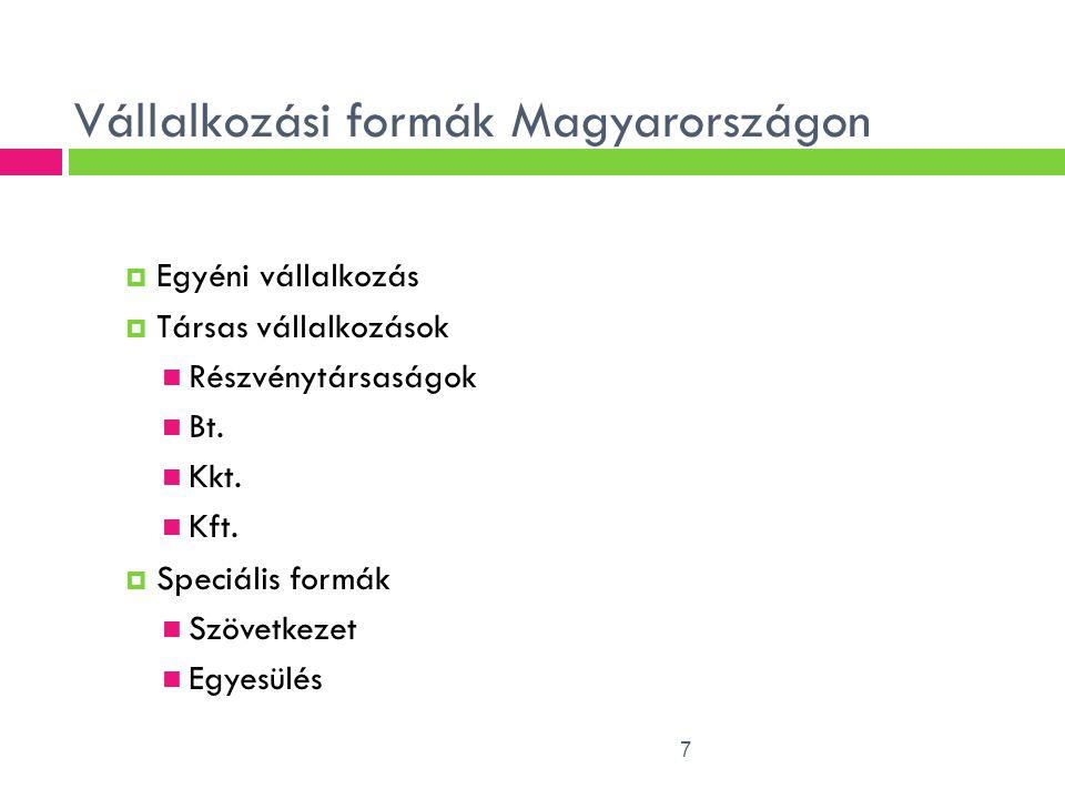 7 Vállalkozási formák Magyarországon  Egyéni vállalkozás  Társas vállalkozások Részvénytársaságok Bt. Kkt. Kft.  Speciális formák Szövetkezet Egyes