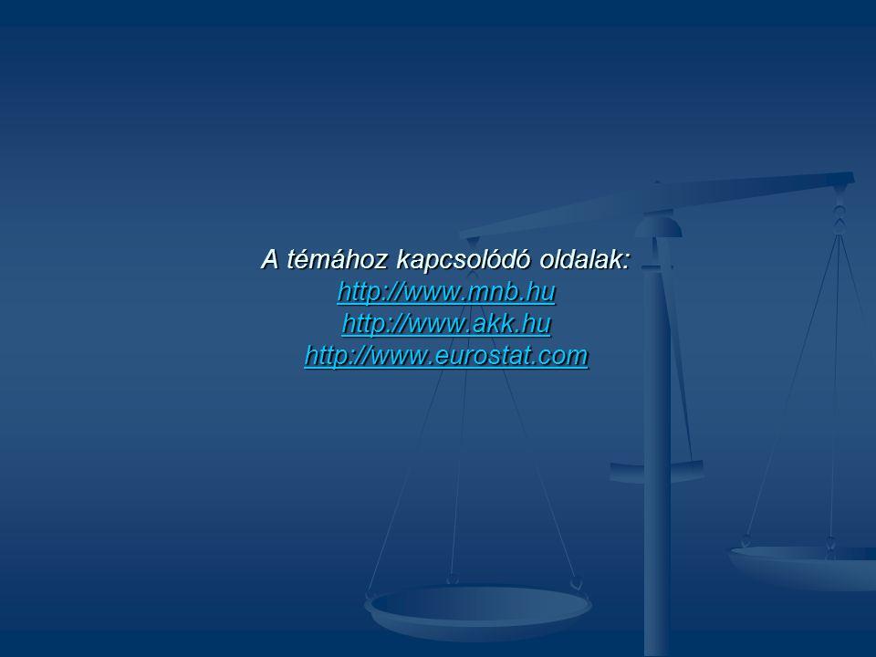 A témához kapcsolódó oldalak: http://www.mnb.hu http://www.akk.hu http://www.eurostat.com http://www.mnb.hu http://www.akk.hu http://www.eurostat.com