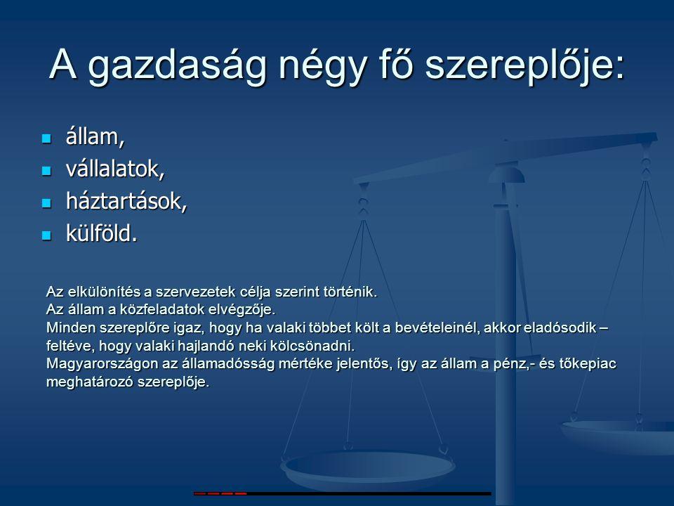 A témához kapcsolódó oldalak: http://www.mnb.hu http://www.akk.hu http://www.eurostat.com http://www.mnb.hu http://www.akk.hu http://www.eurostat.com http://www.mnb.hu http://www.akk.hu http://www.eurostat.com
