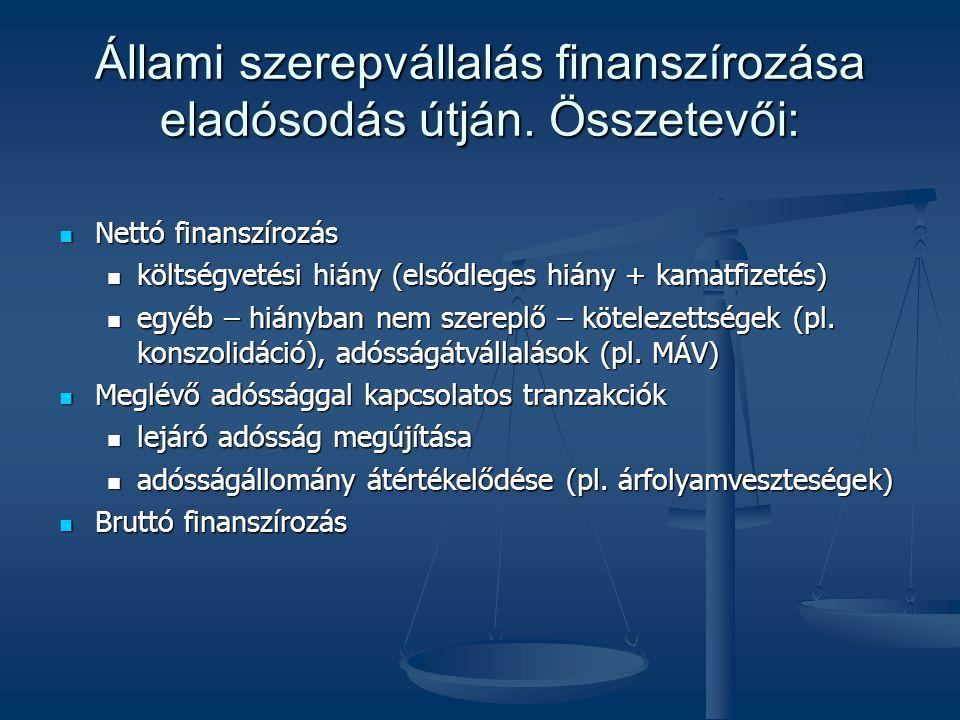 Állami szerepvállalás finanszírozása eladósodás útján. Összetevői: Nettó finanszírozás Nettó finanszírozás költségvetési hiány (elsődleges hiány + kam