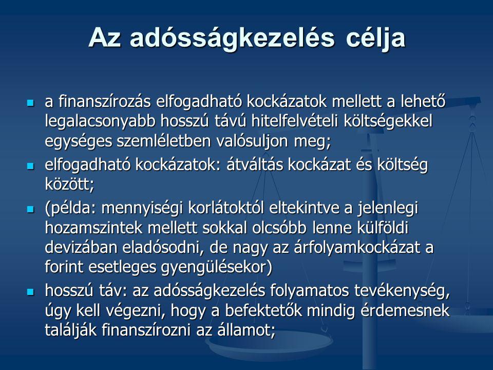 Szereplők a kibocsátó: magyar állam; a kibocsátó: magyar állam; a kibocsátó képviselője: ÁKK; a kibocsátó képviselője: ÁKK; az elsődleges piac: elsődleges forgalmazók, lakosság, külföldi bankok (devizakibocsátáskor); az elsődleges piac: elsődleges forgalmazók, lakosság, külföldi bankok (devizakibocsátáskor); befektetők: természetes és jogi személyek bel- és külföldön.