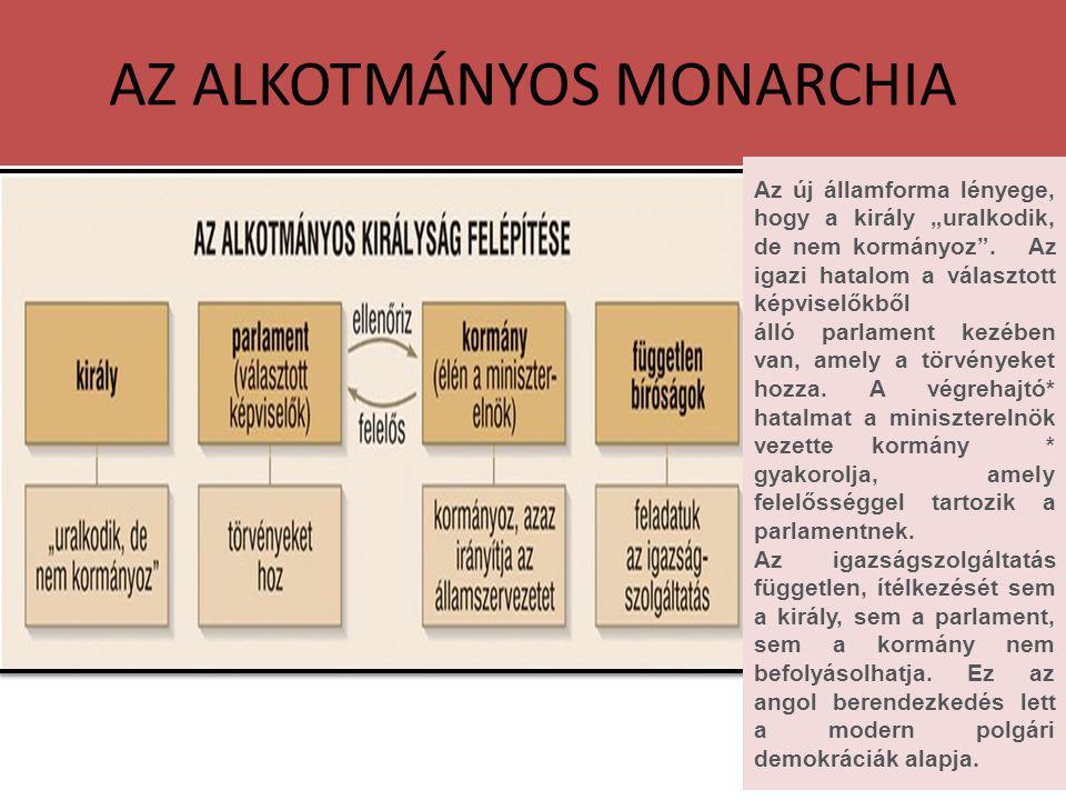 """AZ ALKOTMÁNYOS MONARCHIA Az új államforma lényege, hogy a király """"uralkodik, de nem kormányoz ."""