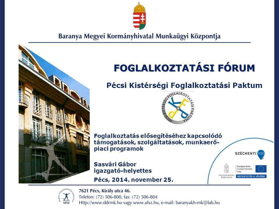 Sasvári Gábor igazgató-helyettes FOGLALKOZTATÁSI FÓRUM Pécs, 2014.