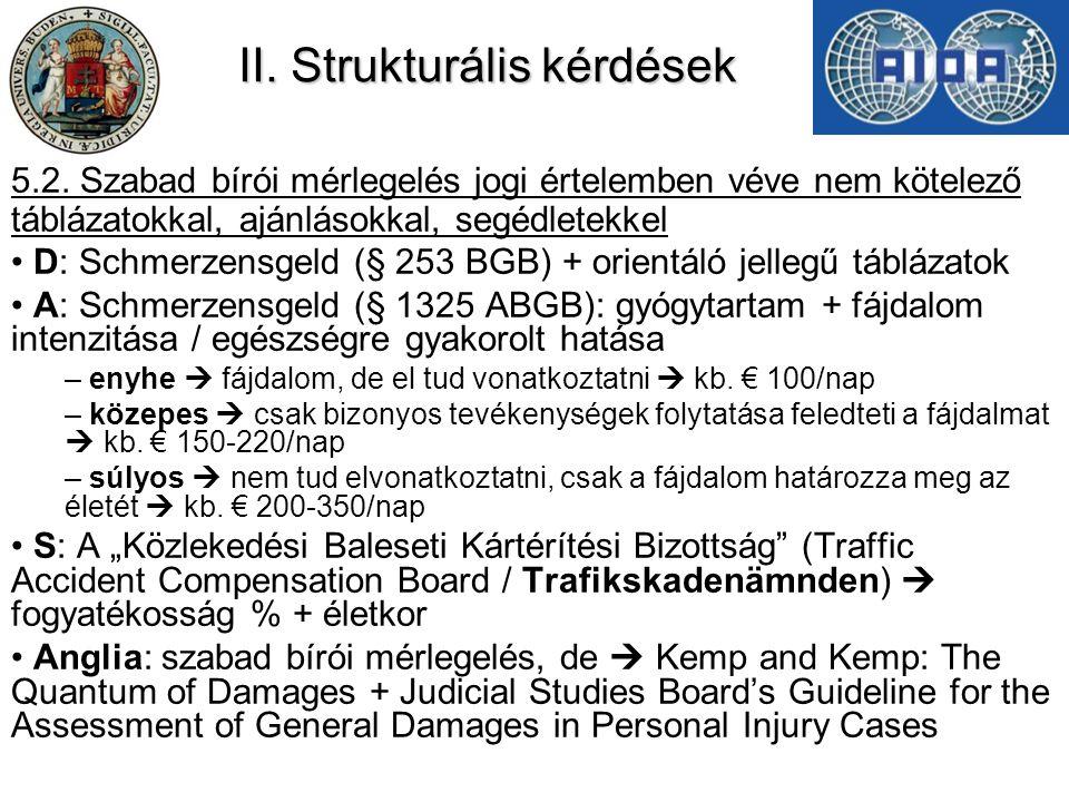 II. Strukturális kérdések 5.2. Szabad bírói mérlegelés jogi értelemben véve nem kötelező táblázatokkal, ajánlásokkal, segédletekkel D: Schmerzensgeld