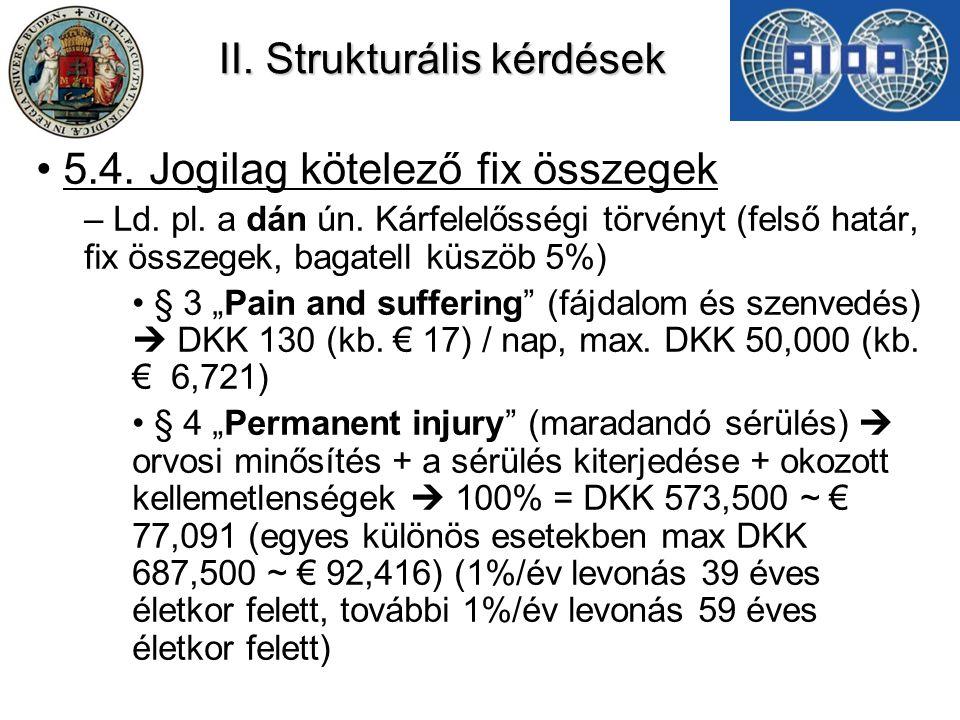 II. Strukturális kérdések 5.4. Jogilag kötelező fix összegek – Ld. pl. a dán ún. Kárfelelősségi törvényt (felső határ, fix összegek, bagatell küszöb 5
