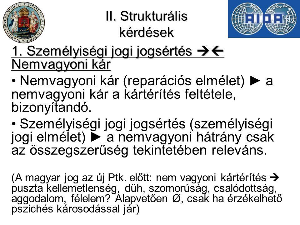 II. Strukturális kérdések 1. Személyiségi jogi jogsértés  Nemvagyoni kár Nemvagyoni kár (reparációs elmélet) ► a nemvagyoni kár a kártérítés feltéte