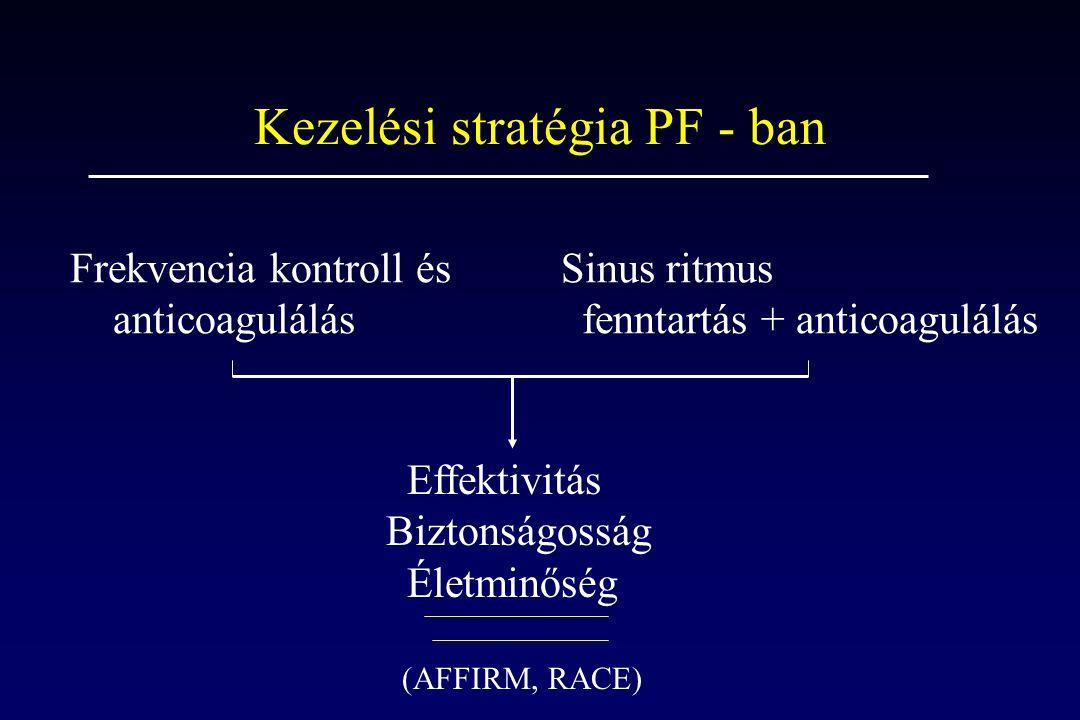 Kezelési stratégia PF - ban Frekvencia kontroll és Sinus ritmus anticoagulálás fenntartás + anticoagulálás Effektivitás Biztonságosság Életminőség (AF