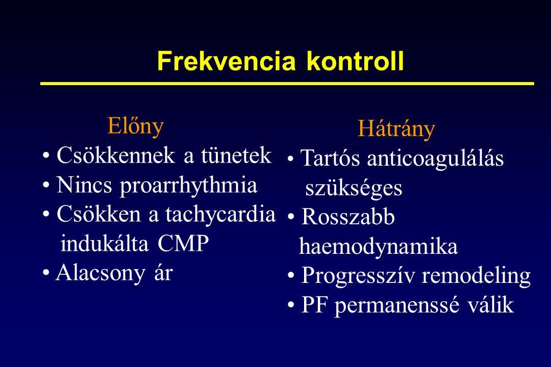 Frekvencia kontroll Előny Csökkennek a tünetek Nincs proarrhythmia Csökken a tachycardia indukálta CMP Alacsony ár Hátrány Tartós anticoagulálás szüks