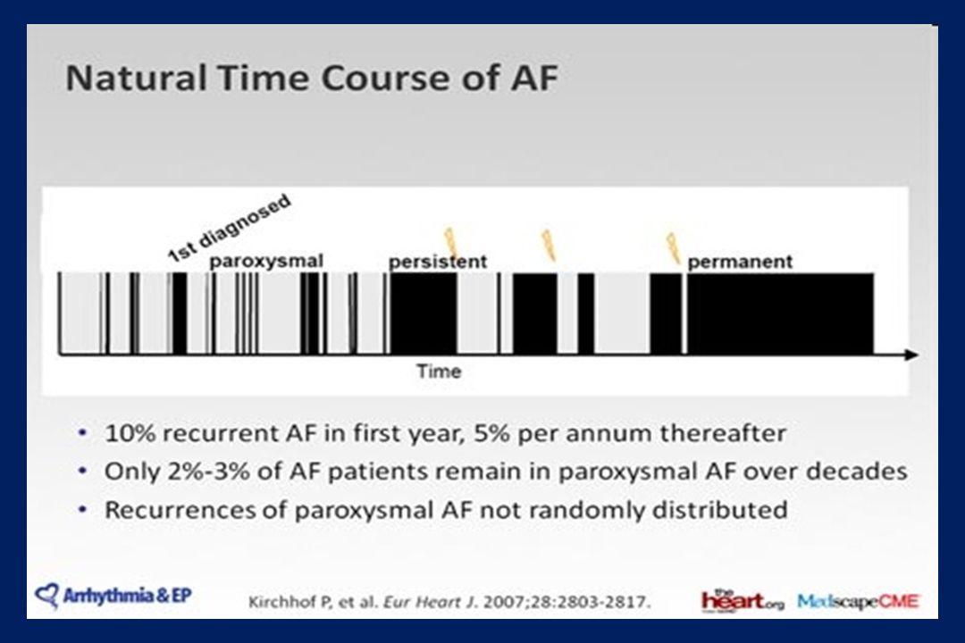 Frekvencia kontroll Előny Csökkennek a tünetek Nincs proarrhythmia Csökken a tachycardia indukálta CMP Alacsony ár Hátrány Tartós anticoagulálás szükséges Rosszabb haemodynamika Progresszív remodeling PF permanenssé válik