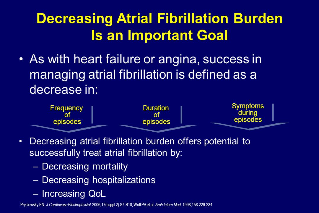 Decreasing Atrial Fibrillation Burden Is an Important Goal As with heart failure or angina, success in managing atrial fibrillation is defined as a decrease in: Decreasing atrial fibrillation burden offers potential to successfully treat atrial fibrillation by: –Decreasing mortality –Decreasing hospitalizations –Increasing QoL Prystowsky EN.