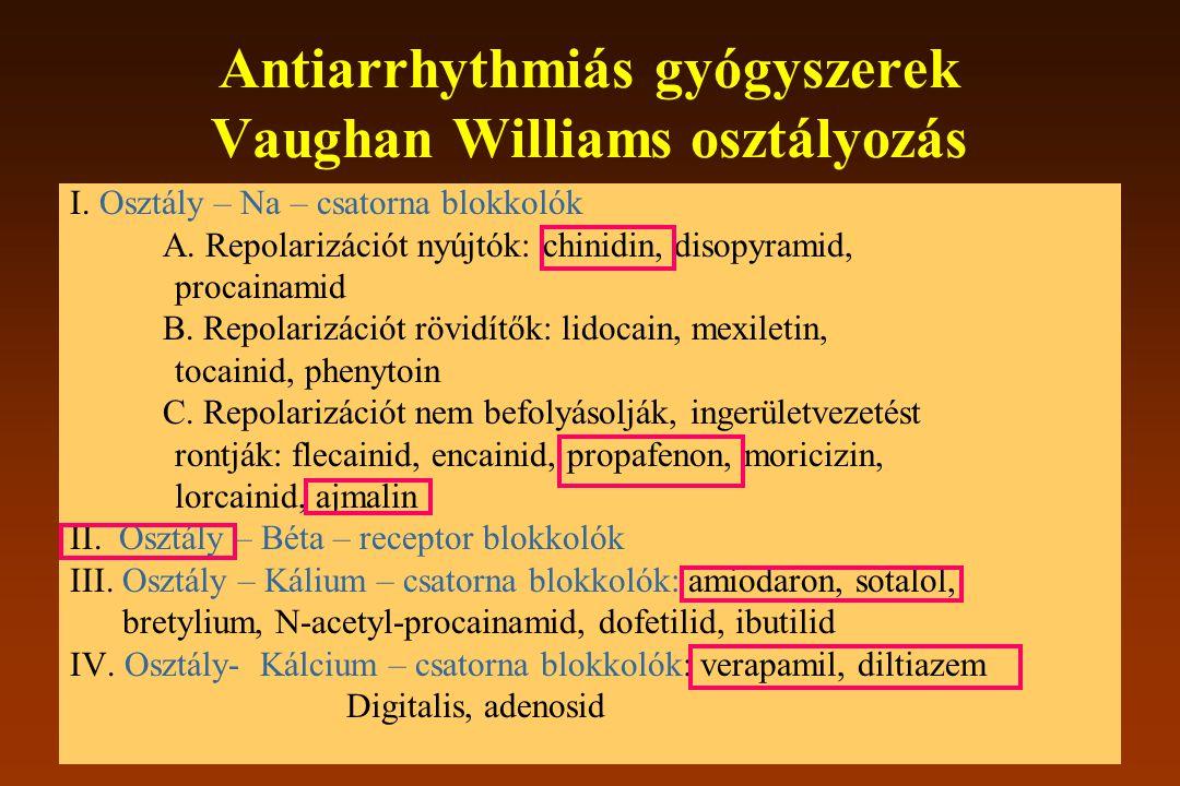 Antiarrhythmiás gyógyszerek Vaughan Williams osztályozás I. Osztály – Na – csatorna blokkolók A. Repolarizációt nyújtók: chinidin, disopyramid, procai