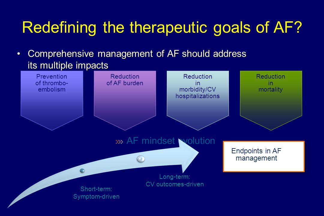 PF – frekvencia kontroll javasolt BP nagyság > 50 mm PF időtartam > 6 hónap Szívelégtelenség > NYHA II EF < 40% Sinuscsomó betegség Gyógyszer refrakteritás – KV > 3 I, III intolerancia, proarrhythmia Tünetmentesség Proarrhythmia rizikó faktorok Nincs anticoagulálás kontraindikáció Öreg kor Carlsson et al.