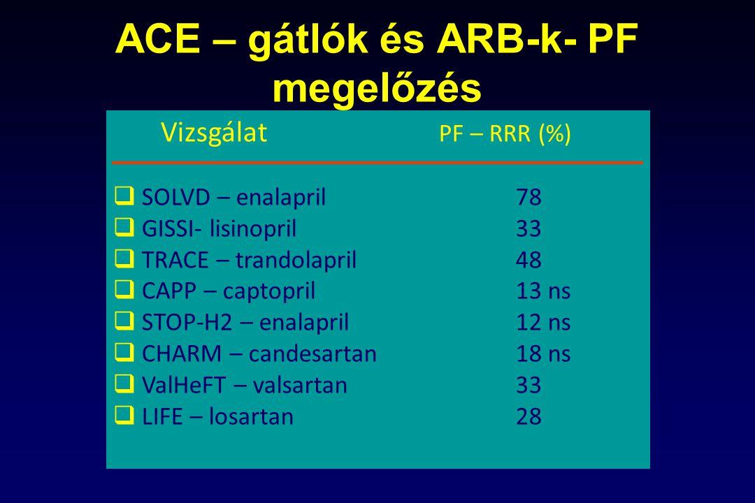 ACE – gátlók és ARB-k- PF megelőzés Vizsgálat PF – RRR (%)  SOLVD – enalapril78  GISSI- lisinopril33  TRACE – trandolapril48  CAPP – captopril13 n