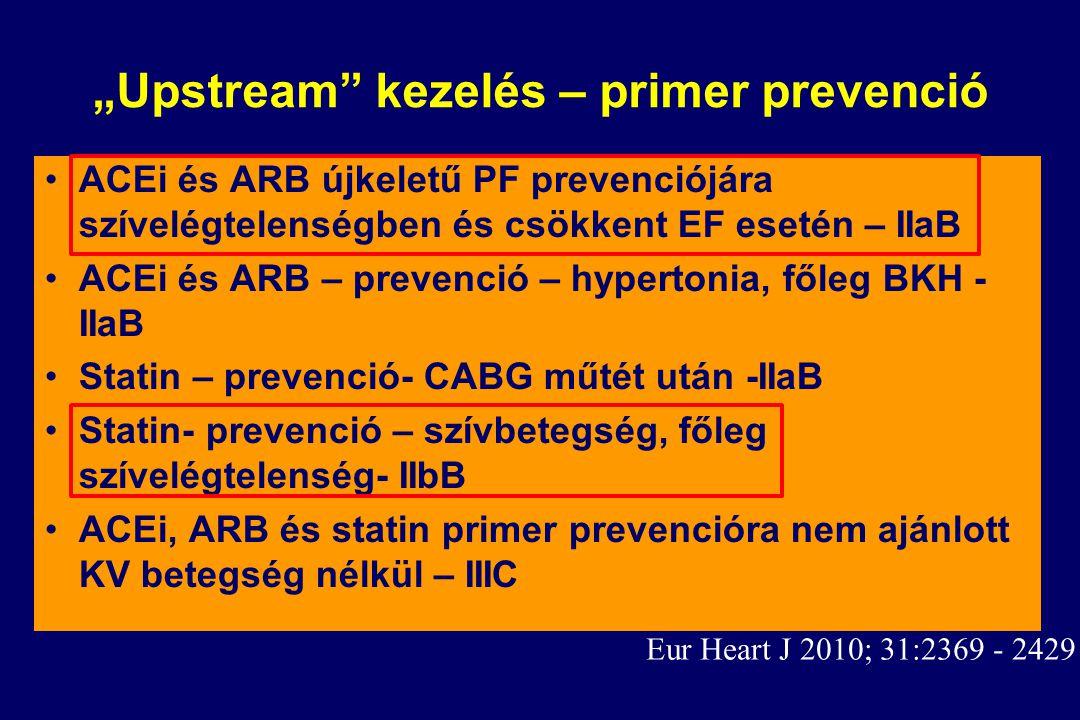 """""""Upstream"""" kezelés – primer prevenció ACEi és ARB újkeletű PF prevenciójára szívelégtelenségben és csökkent EF esetén – IIaB ACEi és ARB – prevenció –"""