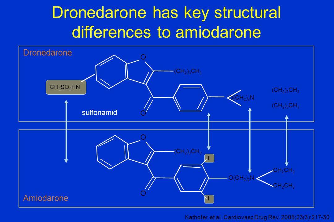 Dronedarone has key structural differences to amiodarone Dronedarone CH 3 SO 2 HN O(CH 2 ) 3 N O O (CH 2 ) 3 CH 3 Amiodarone O(CH 2 ) 2 N O O CH 2 CH