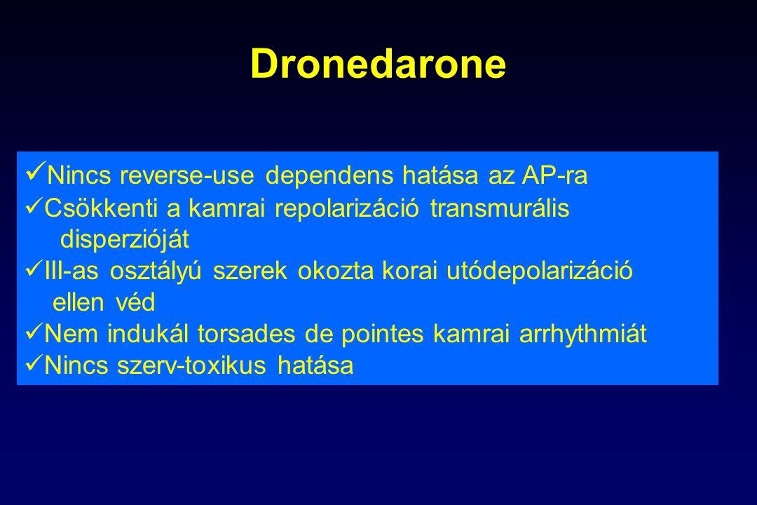 Dronedarone Nincs reverse-use dependens hatása az AP-ra Csökkenti a kamrai repolarizáció transmurális disperzióját III-as osztályú szerek okozta korai