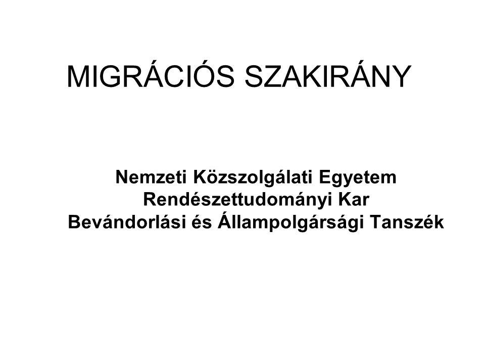 MIGRÁCIÓS SZAKIRÁNY Nemzeti Közszolgálati Egyetem Rendészettudományi Kar Bevándorlási és Állampolgársági Tanszék