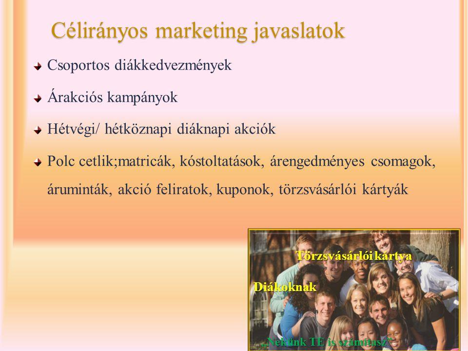 Célirányos marketing javaslatok Célirányos marketing javaslatok Csoportos diákkedvezmények Árakciós kampányok Hétvégi/ hétköznapi diáknapi akciók Polc