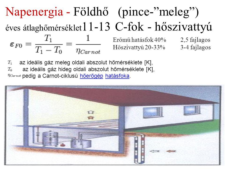 """Napenergia - Földhő(pince-""""meleg"""") éves átlaghőmérséklet 11-13 C-fok - hőszivattyú az ideális gáz meleg oldali abszolut hőmérséklete [K], az ideális g"""