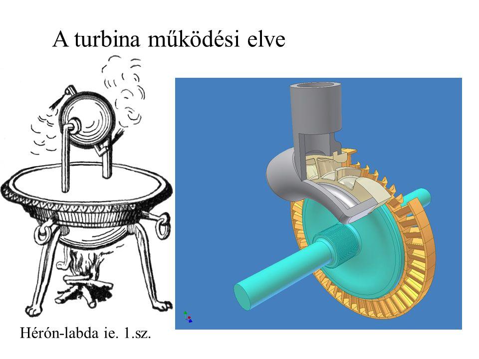 A turbina működési elve Hérón-labda ie. 1.sz.