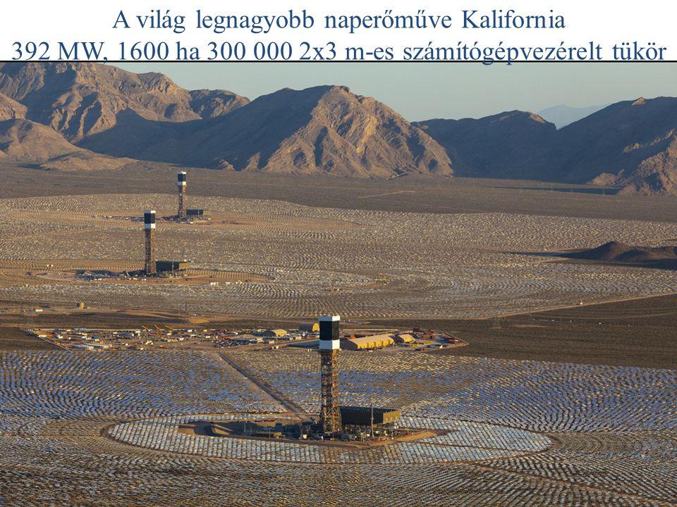 8:33 A világ legnagyobb naperőműve Kalifornia 392 MW, 1600 ha 300 000 2x3 m-es számítógépvezérelt tükör