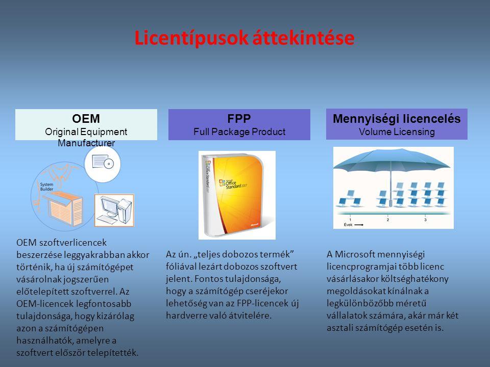 Licentípusok áttekintése OEM Original Equipment Manufacturer FPP Full Package Product Mennyiségi licencelés Volume Licensing OEM szoftverlicencek beszerzése leggyakrabban akkor történik, ha új számítógépet vásárolnak jogszerűen előtelepített szoftverrel.